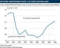 grafico-competitividad-783588
