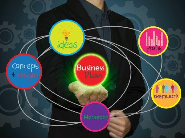Estrategia digital de las empresas