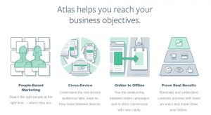 Resumen principales servicios Atlas Solutions