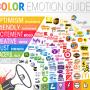 Las emociones que transmiten las marcas a través de los colores