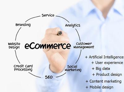 El e-commerce requiere muchos inputs de la economía digital