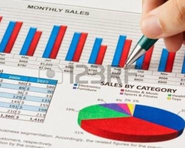 Valoración: el mejor indicador de una empresa