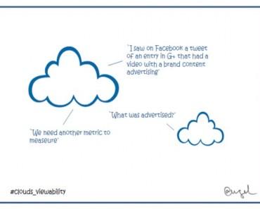 Viewability: el nuevo concepto en la industria de la publicidad