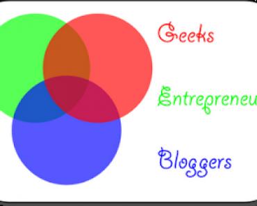 Oportunidades para emprendedores: Internet de bajo coste