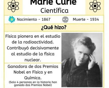 Breve historia de Marie Curie