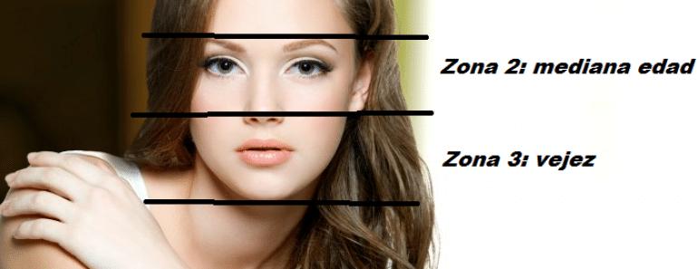 La cara define nuestra edad
