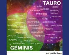 ¿Dudas sobre cuál es tu horóscopo: Tauro o Géminis?