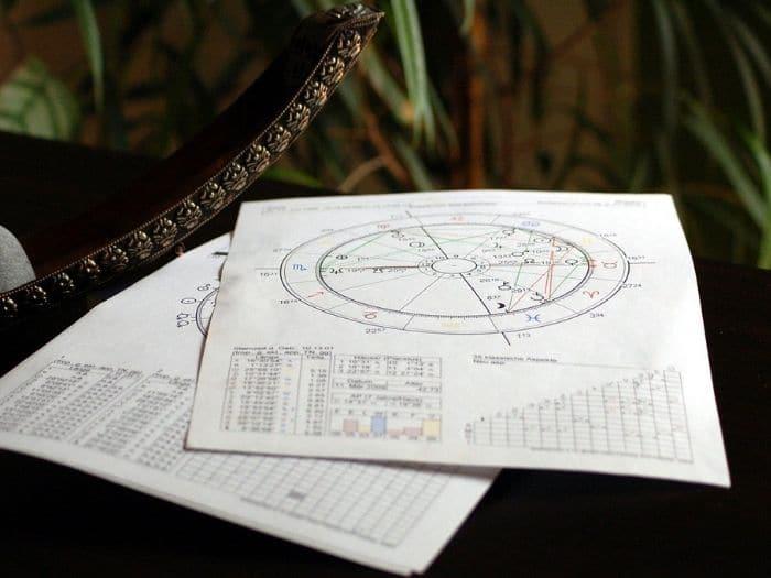 ¿Qué horóscopo tiene cada país?