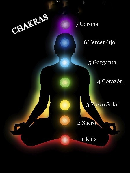 Meditation y los chakras