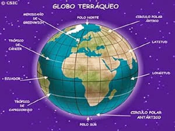 globo-terraqueo