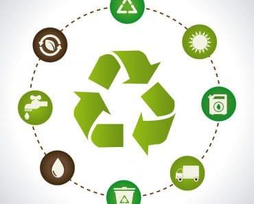 Día Mundial del Reciclaje - 17 de mayo