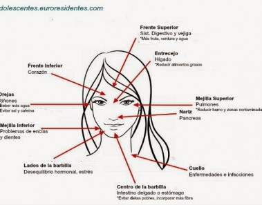 lo-que-el-acne-revela-de-la-salud-de-tu-hijo