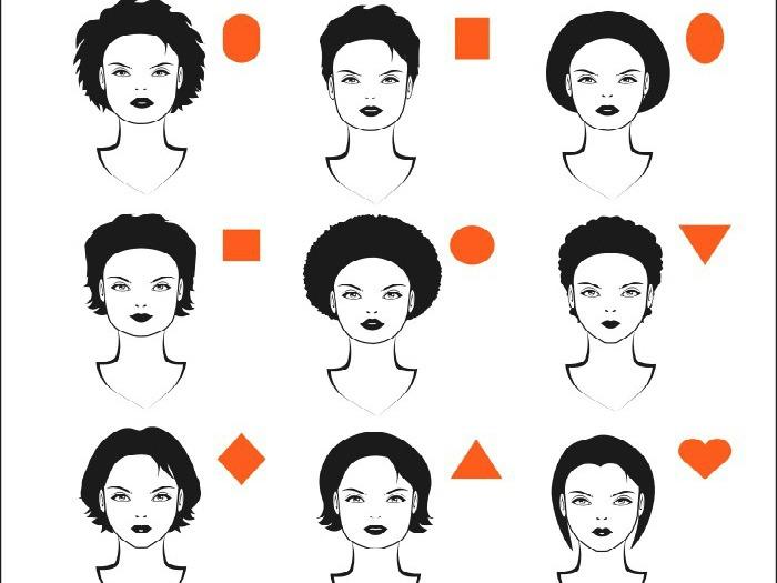 ¿Sabrías decir a simple vista qué forma tiene tu cara?