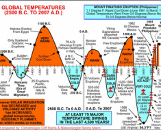 temperaturas-globales-historicas-783701