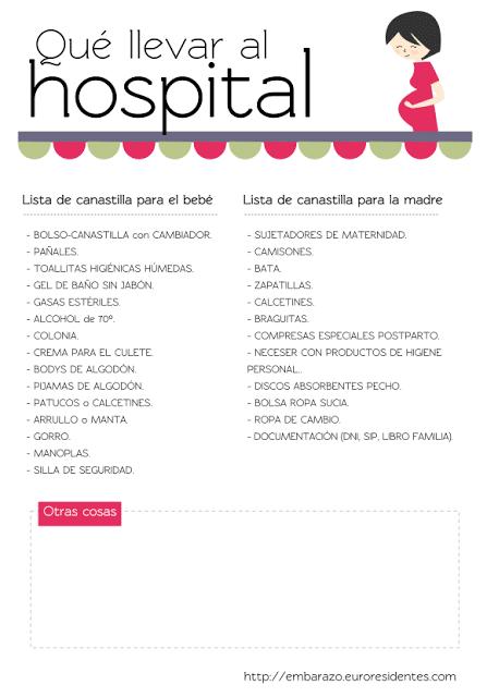 lista qué llevar al hospital en pdf