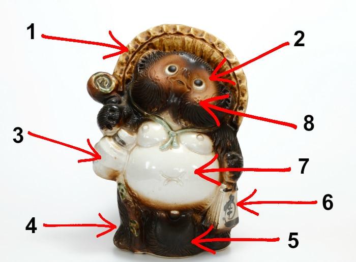 Tanuki perro mapache figura