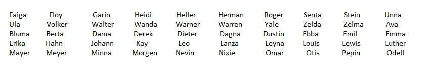 Nombres alemanes para mascotas
