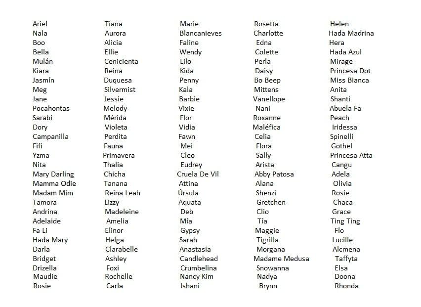 Nombres extraños y originales para mascotas