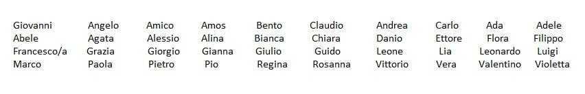 Nombres italianos para mascotas