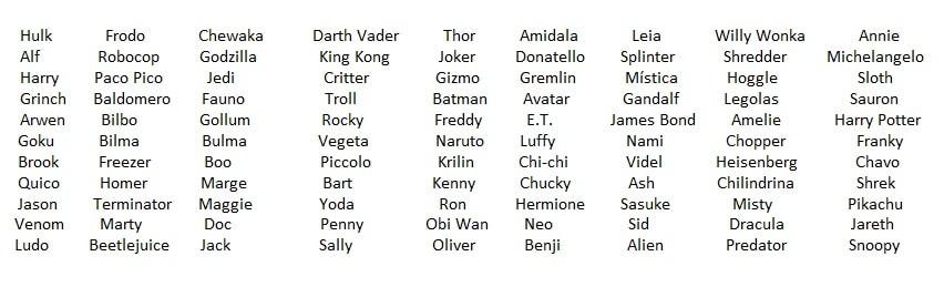Nombres de peliculas y series para mascotas