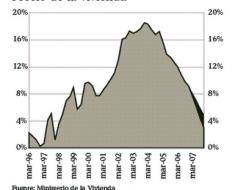 precios-vivienda-708010