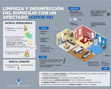 Cómo desinfectar tu casa del coronavirus según el consejo general de enfermería