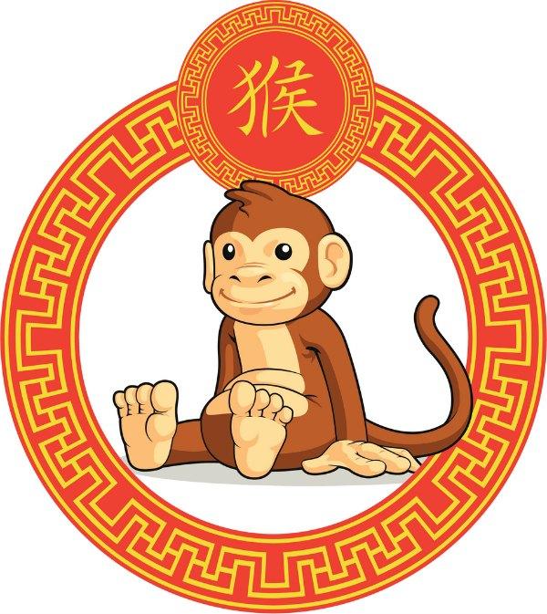 Mono en el Horóscopo Chino