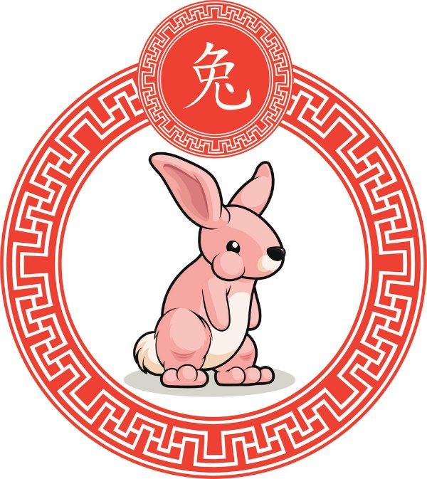 Conejo o Liebre o Conejo en el Horóscopo Chino