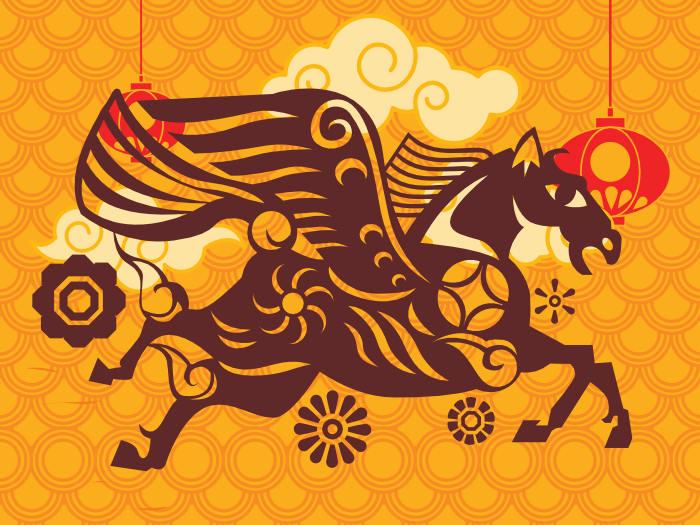 Año del Perro Horóscopo Chino