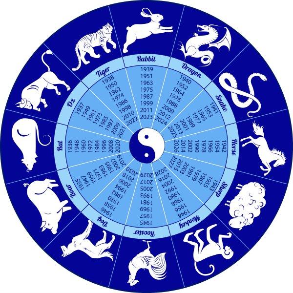 Calcular ascendente del horóscopo chino