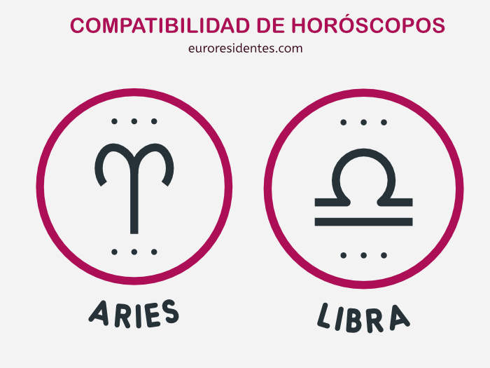 Is a libra compatible with a libra
