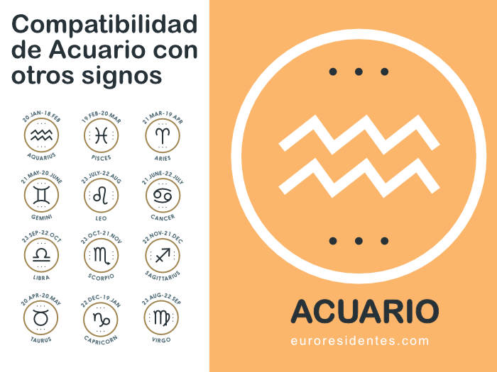 aquarius y eaquariusn son signos compatibles
