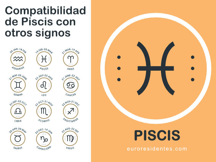 Compatibilidad Piscis con otros signos
