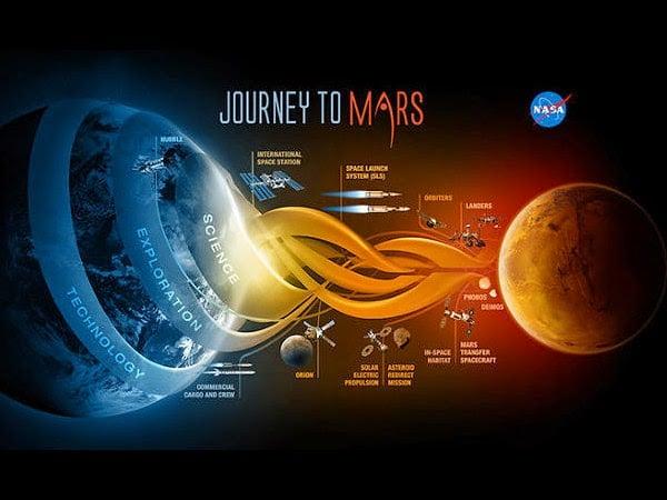 Proyecto Orion de la NASA para enviar humanos a Marte