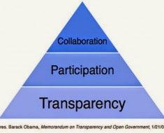 obama-oGov-pyramide2
