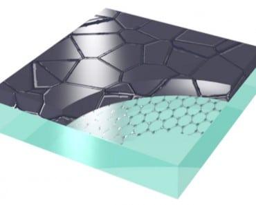 Uso del grafeno en las células solares