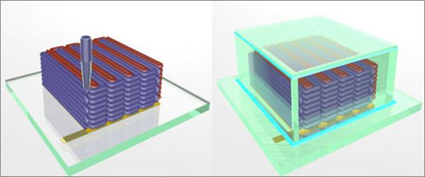 Microbatería fabricada con impresión 3D