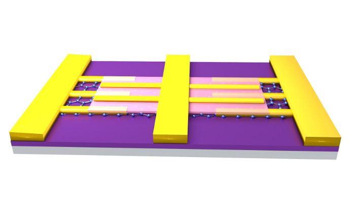 Condesador de grafeno desarrollado por la EPFL
