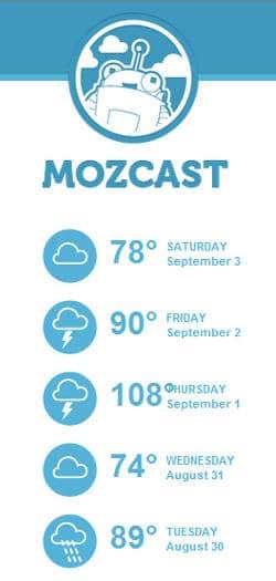 Informe abreviado de MozCast que indica una actualización en el algoritmo de Google