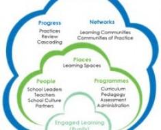 FutureSchools-799056