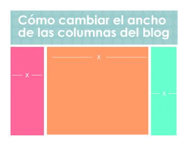 cambiar_ancho_columnas_blogger