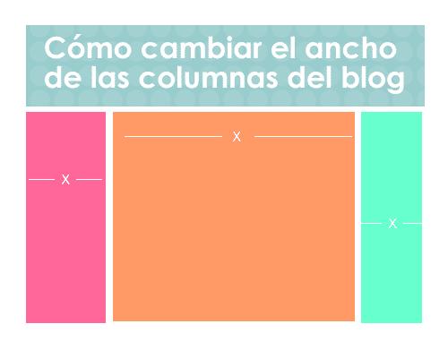 cambiar ancho columnas del blog en blogger