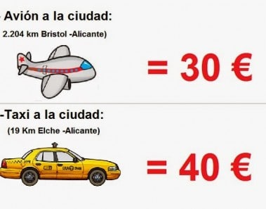 precio-taxi-comparado-vuelo-avion