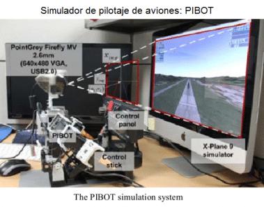 pibot-2